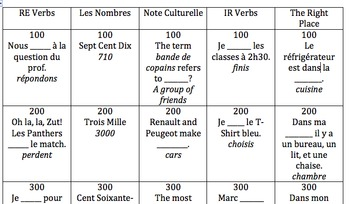 Online Jeopardy for the French One or French Two Class