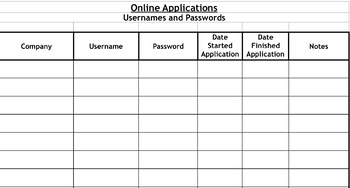 Online Job Application Log for Usernames and Passwords