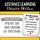 Online Learning Norms Poster - Distance Learning Freebie