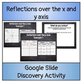 Online Learning- Reflections Over the x and y-axis