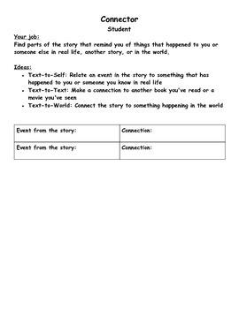 Online Literature Circles (Google Docs & Google Classroom)