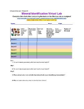 Online Mineral Testing (Virtual Lab)