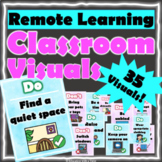 Online Remote Learning Classroom Rules Visuals Distance Learning