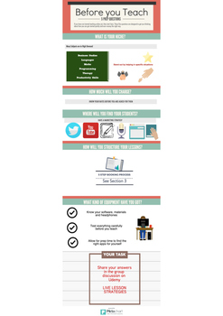Online Teaching Systems Check Infographic