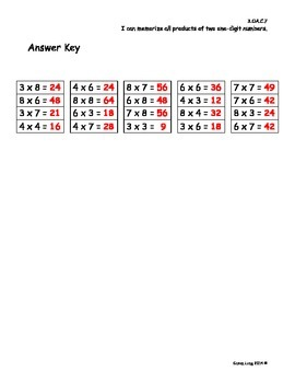 Only 15 multiplication facts to memorize 3.OA.7