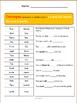 Onomatopia worksheets