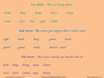 Onomatopoeia PowerPoint (with video & audio examples and writing a poem task)