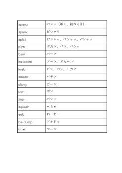 Onomatopoeia Word List for Japanese English learner