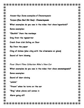 Onomatopoeia using Disney movie shorts (Figurative Language)