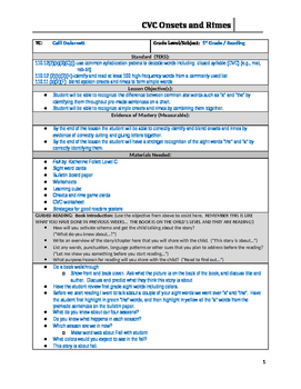 Onset/Rimes CVC Words Lesson Plan for Small Group