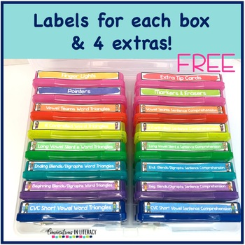 Onset and Rime Label Kit for Building Word Fluency FREE | TpT