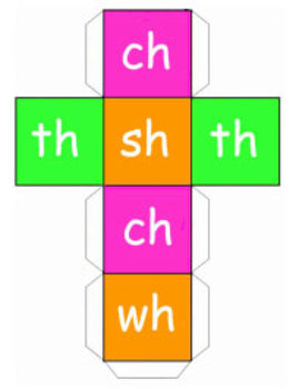 Onset and Rime Practice - Word Building Four in a Row  - ch, th, sh, wh