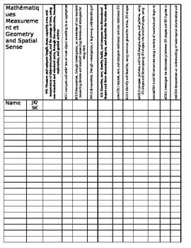Old Ont. K Curriculum Checklist-Math Measurement, Geo and Spatial Sense