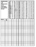 Old Ont. K Curriculum Checklist-Math Measurement, Geo and