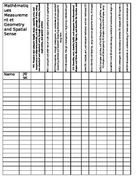Old Ont. K Curriculum Checklist-Math Measurement, Geo and