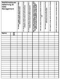 Old Ont. Kindergarten Curriculum Checklist-Math Patterning and Data Management
