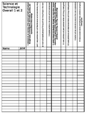 Old Ont. Kindergarten Curriculum Checklist-Science and Tec