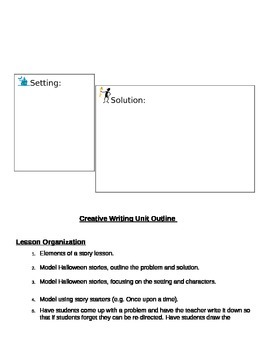 Ontario Creative writing Unit plan with writing and oral rubrics.