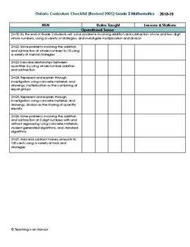 BUNDLE Ontario Curriculum Checklists & Tracking Coverage of Expectations Grade 2