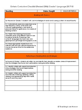 Ontario Curriculum Checklists & Tracking Coverage of Language Expectations Gr 1