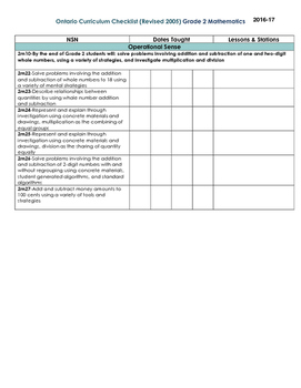 Ontario Curriculum Checklists and Tracking