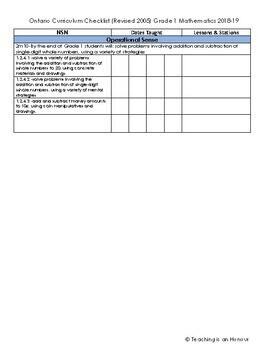 Ontario Curriculum Checklists & Tracking Coverage of Expectations BUNDLEGrade 1