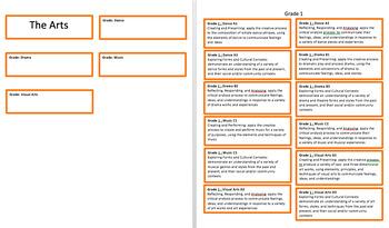 Ontario Curriculum Expectation Sheets Grade 1-6