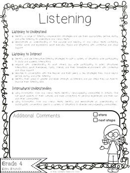 Ontario Curriculum Expectations Checklist - Core French (Junior)