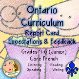 Ontario Curriculum Expectations Checklist - Core French (Junior)