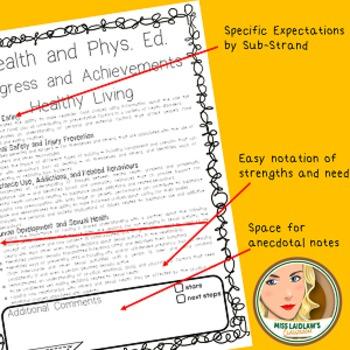Ontario Curriculum Expectations Checklist - Grade 6