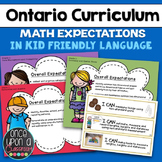 "Ontario Curriculum - Grade 1 - ""I Can"" Posters & Specific Expectation Strips"