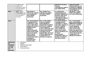 Ontario Curriculum Grade 5 Core French Detailed Long Range Plans