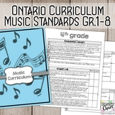 Ontario Curriculum Music Standards for Grades 1-8: Planning and Assessment