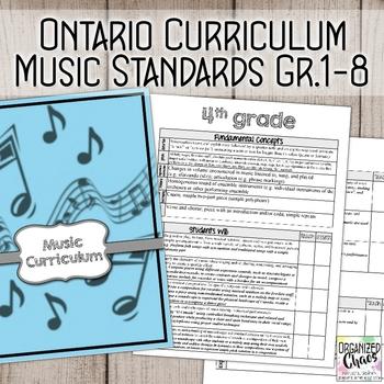 Ontario Curriculum Music Standards for Grades 1-8: Plannin