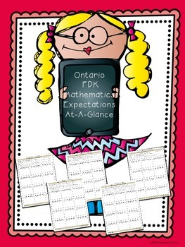 OLD Ontario Kindergarten Expectations  - Math - At A Glance Tracking Sheets