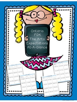 OLD Ontario Kindergarten Expectations  - The Arts - At A Glance Tracking Sheets