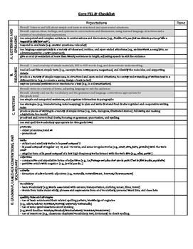 Ontario FSL Expectations Checklist