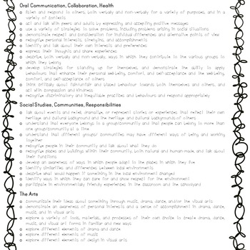 Ontario Kindergarten Program Curriculum  (old and 2016 curricula)