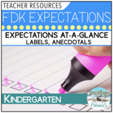 Ontario Full Day Kindergarten - Expectations At a Glance, Labels, Anecdotals