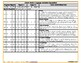 Ontario Grade 1 Curriculum Expectations Checklist