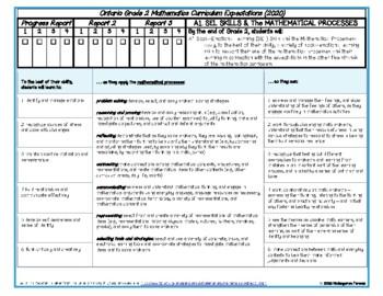 Ontario Grade 2 Curriculum Expectations Checklist