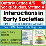 Ontario Grade 4/5 Social Studies:  How Do Societies Grow?