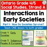 Ontario Grade 4/5 Social Studies Strand A Part 1:  How Do Societies Grow?