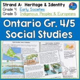 Ontario Grade 4/5 Strand A Social Studies Early Societies and Indigenous Peoples