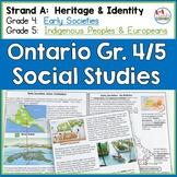 Ontario Grade 4/5 Strand A Social Studies Early Societies