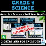 Ontario Grade 4 Science Bundle: Pulleys/Gears, Habitats, R