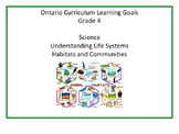 Learning Goals - Ontario Grade 4 Science - Habitats and Communities