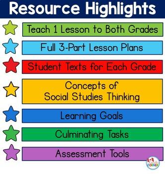 Ontario Grade 5/6 Social Studies Bundle - FRENCH Version