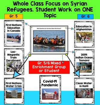 Ontario Grade 5/6 Split Grade Social Studies:  Strand B People and Environments