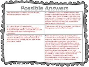 Ontario Grade 5 Social Studies and Science Task Card Bundle